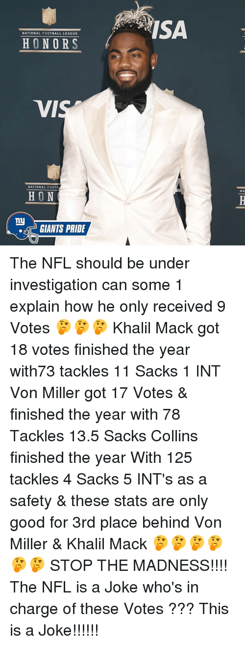 national football league: NATIONAL FOOTBALL LEAGUE  HONORS  VI  NATIONAL FOOTB  HON  ny  GIANTS PRIDE  ISA  NA The NFL should be under investigation can some 1 explain how he only received 9 Votes 🤔🤔🤔 Khalil Mack got 18 votes finished the year with73 tackles 11 Sacks 1 INT Von Miller got 17 Votes & finished the year with 78 Tackles 13.5 Sacks Collins finished the year With 125 tackles 4 Sacks 5 INT's as a safety & these stats are only good for 3rd place behind Von Miller & Khalil Mack 🤔🤔🤔🤔🤔🤔 STOP THE MADNESS!!!! The NFL is a Joke who's in charge of these Votes ??? This is a Joke!!!!!!
