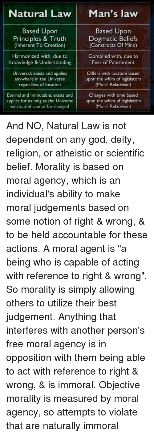 "the basis of moral action is dependent on moral character To moral purpose or character—as in ""a person of upstanding character  if so,  on what basis are these values or principles grounded  are often confused  about the right course of action in complex moral situations,  depends on you."
