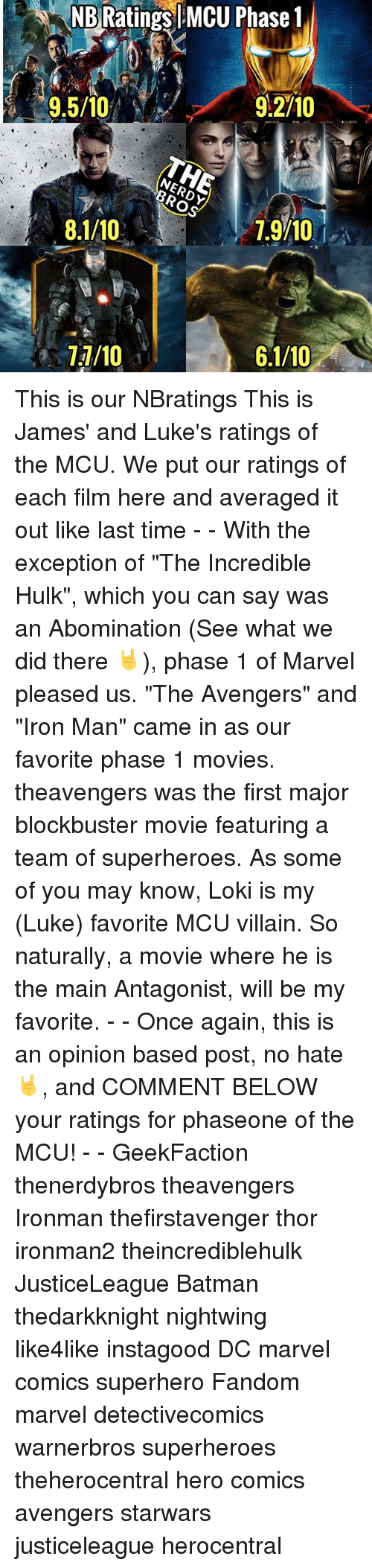 """incredible hulk: NB  Ratings  MCU  Phase  1  9,5/10O  9.5/10  9.2/10  I 7.9710  1.9/10  1,9/10 This is our NBratings This is James' and Luke's ratings of the MCU. We put our ratings of each film here and averaged it out like last time - - With the exception of """"The Incredible Hulk"""", which you can say was an Abomination (See what we did there 🤘), phase 1 of Marvel pleased us. """"The Avengers"""" and """"Iron Man"""" came in as our favorite phase 1 movies. theavengers was the first major blockbuster movie featuring a team of superheroes. As some of you may know, Loki is my (Luke) favorite MCU villain. So naturally, a movie where he is the main Antagonist, will be my favorite. - - Once again, this is an opinion based post, no hate 🤘, and COMMENT BELOW your ratings for phaseone of the MCU! - - GeekFaction thenerdybros theavengers Ironman thefirstavenger thor ironman2 theincrediblehulk JusticeLeague Batman thedarkknight nightwing like4like instagood DC marvel comics superhero Fandom marvel detectivecomics warnerbros superheroes theherocentral hero comics avengers starwars justiceleague herocentral"""