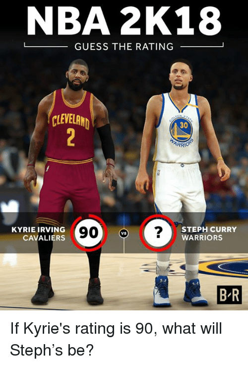 Kyrie Irving, Nba, and Cavaliers: NBA 2K18  -GUESS THE RATING  CLEVELAND  30  ARR  KYRIE IRVING  CAVALIERS  STEPH CURRY  WARRIORS  VS  B-R  8 P If Kyrie's rating is 90, what will Steph's be?
