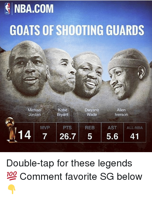 Dwyane Wade, Memes, and Nba: NBA.COM  GOATS OF SHOOTING GUARDS  Kobe  Michael  Allen  Dwyane  Wade  Jordan  Bryant  Iverson  MVP  PTS  AST ALL-NBA  REB  14 7  26.7 5.6 41 Double-tap for these legends 💯 Comment favorite SG below 👇