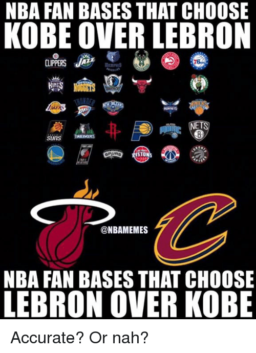 nba-fans: NBA FAN BASES THAT CHOOSE  KOBE OVER LEBRON  ING  ISTO  @NBAMEMES  NBA FAN BASES THAT CHOOSE  LEBRON OVER KOBE Accurate? Or nah?