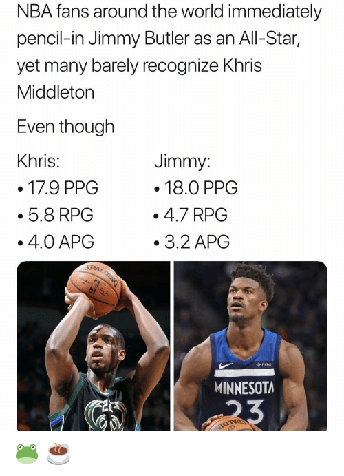 Middleton: NBA fans around the world immediately  pencil-in Jimmy Butler as an All-Star,  yet many barely recognize Khris  Middleton  Even tnough  Khris  Jimmy  . 18.0 PPG  .4.7 RPG  3.2 APG  5.8 RPG  4.0 APOG  fitbit  MINNESOTA 🐸 ☕️