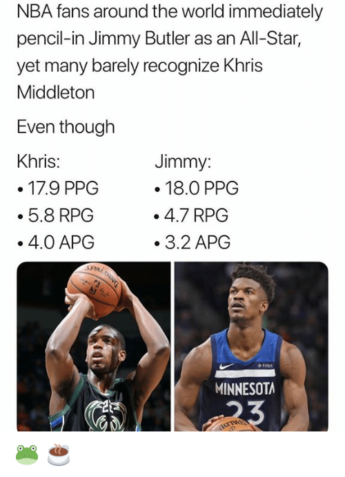Khris Middleton: NBA fans around the world immediately  pencil-in Jimmy Butler as an All-Star,  yet many barely recognize Khris  Middleton  Even though  Khris:  17.9 PPG  5.8 RPG  . 4.0 APG  Jimmy:  . 18.0 PPG  .4.7 RPG  .3.2 APG  fitbit  MINNESOTA 🐸 ☕️
