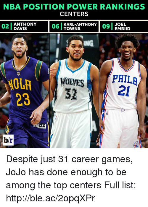 Embiid: NBA POSITION POWER RANKINGS  CENTERS  ANTHONY  09 EMBIID  KARL ANTHONY  DAVIS  TOWNS  PHILA  WOLVES  NOLA  21  br Despite just 31 career games, JoJo has done enough to be among the top centers    Full list: http://ble.ac/2opqXPr