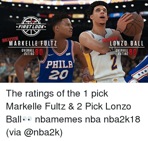 Markelle Fultz: NBA18  FIRST LOOK  MARKELLE FULTZ  LONZO BALL  OVERALL  RATING  80  OVERALL  RATING  80  PHILA  20 The ratings of the 1 pick Markelle Fultz & 2 Pick Lonzo Ball👀 nbamemes nba nba2k18 (via @nba2k)