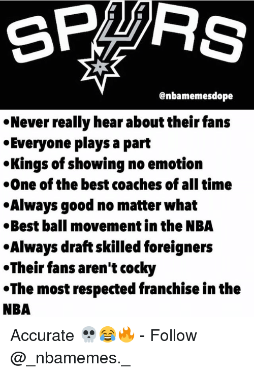 Memes, Nba, and Best: @nbamemesdope  Never really hear about their fans  Everyone plays a part  Kings of showing no emotion  One of the best coaches of all time  .Always good no matter what  Best ball movement in the NBA  Always draft skilled foreigners  .Their fans aren't cocky  The most respected franchise in the  NBA Accurate 💀😂🔥 - Follow @_nbamemes._