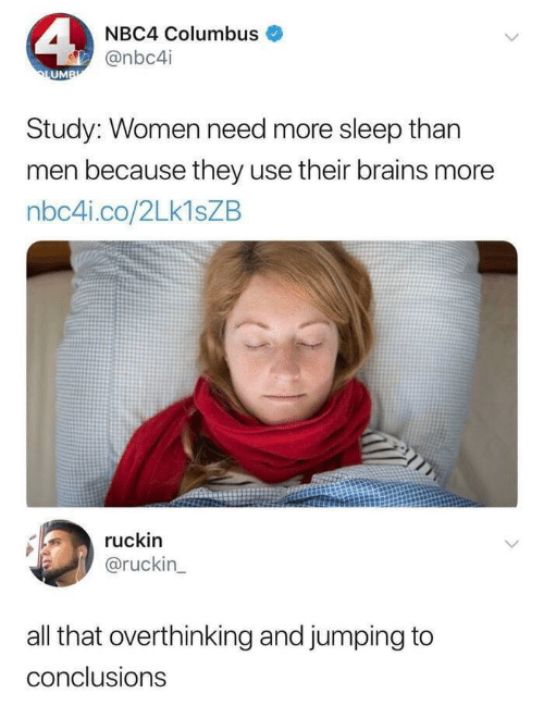columbus: NBC4 Columbus  @nbc4i  LUMBI  Study: Women need more sleep than  men because they use their brains more  nbc4i.co/2LK1SZB  ruckin  @ruckin_  all that overthinking and jumping to  conclusions