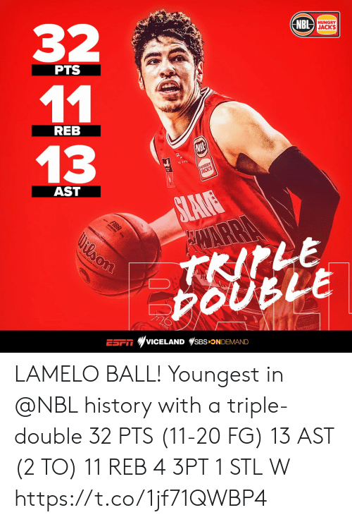 a triple double: NBL JACKS  HUNGRY  32  PTS  11  REB  13  HUNGRY  JACK'S  EVE  SLAUE  WARRA  TRIPLE  OUBLE  AST  FIBA  Wilson  BANK  VICELAND SBSONDEMAND LAMELO BALL!  Youngest in @NBL history with a triple-double  32 PTS (11-20 FG) 13 AST (2 TO)  11 REB 4 3PT 1 STL W https://t.co/1jf71QWBP4