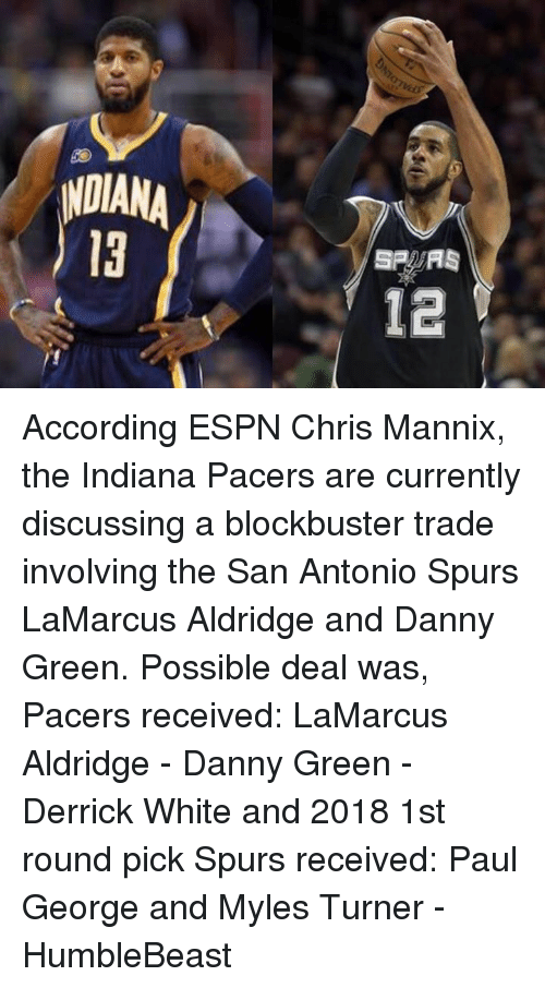 Blockbuster, Espn, and Indiana Pacers: NDIANA  13  3  SPUAS  12 According ESPN Chris Mannix, the Indiana Pacers are currently discussing a blockbuster trade involving the San Antonio Spurs LaMarcus Aldridge and Danny Green.   Possible deal was,  Pacers received: LaMarcus Aldridge - Danny Green - Derrick White and 2018 1st round pick   Spurs received: Paul George and Myles Turner  - HumbleBeast