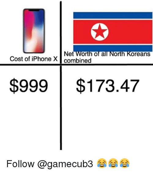 Iphone, Memes, and 🤖: Net Worth of all North Koreans  Cost of iPhone Xcombined  $999$173.47 Follow @gamecub3 😂😂😂