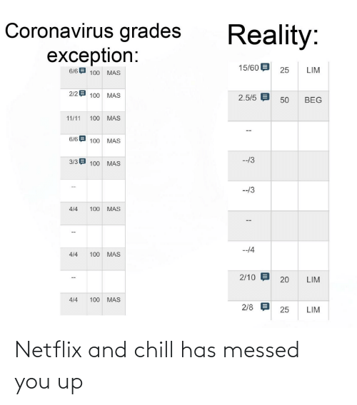You Up: Netflix and chill has messed you up