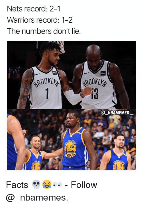 Facts, Memes, and Record: Nets record: 2-1  Warriors record: 1-2  The numbers don't lie  infor  ROOKLYROOKL  NBAMEMES._  35  2 Facts 💀😂👀 - Follow @_nbamemes._