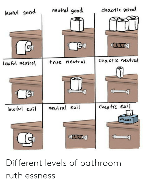True, Good, and Evil: neutral good  chaotic good  lawhul good  chaotic neutral  true neutr al  lawful neutral  C  chaotic evi  neutral evil  law ful evil  KLEEWEX Different levels of bathroom ruthlessness
