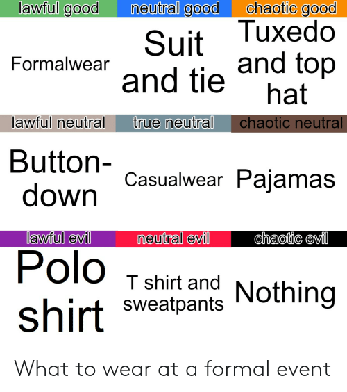 suit and tie: neutral good  lawful good  chaotic good  Tuxedo  and top  hat  Suit  and tie  Formalwear  true neutral  lawful neutral  chaotic neutral  Button-  down  Casualwear Pajamas  lawful evil  chaotic evil  neutral evil  Polo  shirt  T shirt and  Nothing  sweatpants What to wear at a formal event
