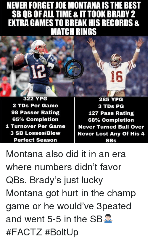 Joe Montana: NEVER FORGET JOE MONTANA IS THE BEST  SB QB OF ALL TIME & ITTOOK BRADY 2  EXTRA GAMES TO BREAK HIS RECORDS &  MATCH RINGS  12  16  322 YPG  2 TDs Per Game  98 Passer Rating  65% completion  285 YPG  3 TDs PG  127 Pass Rating  68% completion  1 Turnover Per Game Never Turned Ball Over  3 SB Losses/Blew  Perfect Season  Never Lost Any Of His 4  SBs Montana also did it in an era where numbers didn't favor QBs. Brady's just lucky Montana got hurt in the champ game or he would've 3peated and went 5-5 in the SB🤷🏻♂️ #FACTZ #BoltUp