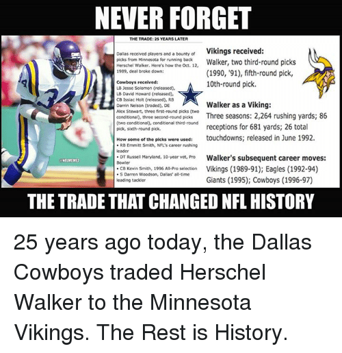 Minnesota Vikings: NEVER FORGET  THE TRADE: 25 YEARS LATER  Dallas received players and a bounty of Vikings received  picks from Minnesota for running back  Walker, two third-round picks  Herschel Walker, Here's how the Oct. 12,  1989, deal broke down  (1990, '91), fifth-round pick,  10th-round pick.  Cowboys received:  LB Jesse Solomon (released),  LB David Howard (released),  CB Issiac Holt (released), RB  Walker as a Viking:  Darrin Nelson (traded), DE  Alex Stewart, three first-round picks (two  I), three second-round picks  Three seasons: 2,264 rushing yards, 86  (two conditional), conditional third-round  receptions for 681 yards, 26 total  pick, sixth-round pick.  How some of the picks were used:  touchdowns; released in June 1992.  RB Emmitt Smith, NFL's career rushing  DT Russell Maryland, 10-year vet, Pro  Walker's subsequent career moves  NFL MEMEl  CB Kevin Smith, 1996 All-Pro selection  Vikings (1989-91); Eagles (1992-94)  S Darren Woodson, Dallas' all-time  Giants (1995); Cowboys (1996-97)  leading tackler  THE TRADE THAT CHANGED NFL HISTORY 25 years ago today, the Dallas Cowboys traded Herschel Walker to the Minnesota Vikings. The Rest is History.