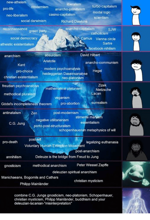 a comparison of absurdness and buddhism