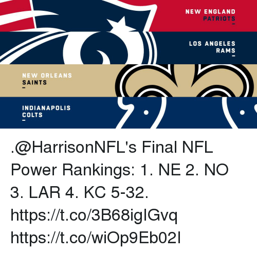 Los Angeles Rams: NEW ENGLAND  PATRIOTS  LOS ANGELES  RAMS  NEW ORLEANS  SAINTS  INDIANAPOLIS  COLTS .@HarrisonNFL's Final NFL Power Rankings:  1. NE 2. NO 3. LAR 4. KC 5-32. https://t.co/3B68igIGvq https://t.co/wiOp9Eb02I