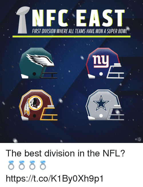 Memes, Nfl, and Super Bowl: NFC EAST  FIRST DIVISION WHERE ALL TEAMS HAVE WON A SUPER BOWL  nu  NFL The best division in the NFL?   💍💍💍💍 https://t.co/K1By0Xh9p1