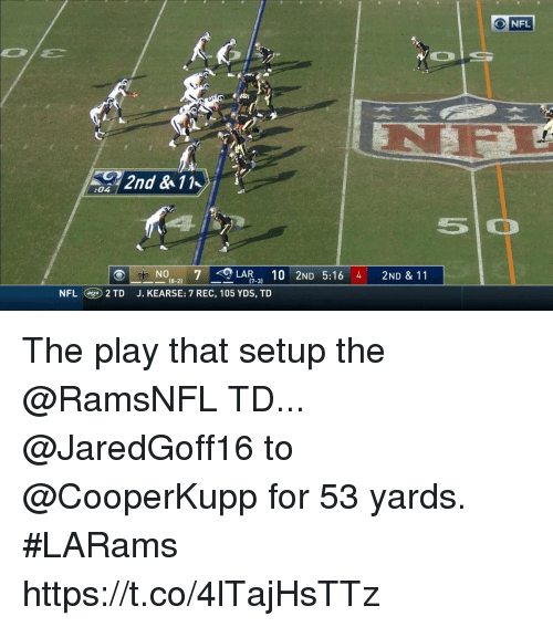 Memes, Nfl, and The Play: NFL  :04  510  7'1<? LAR  (7-3  10-2ND 5:16  -31  2ND & 11  4  ー18-2)  NFL 2TD J. K: 7 REC, 105 YDS, TD  EARS The play that setup the @RamsNFL TD...  @JaredGoff16 to @CooperKupp for 53 yards. #LARams https://t.co/4lTajHsTTz