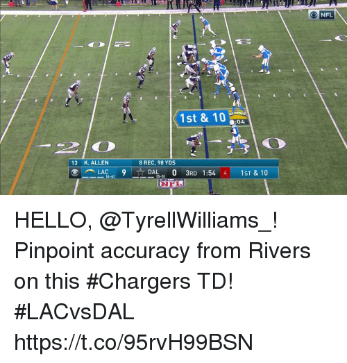 Hello, Memes, and Nfl: NFL  1 st & 10  2O  13 K. ALLEN  8 REC, 98 YDS  (4-6)  (5-5)  NFL HELLO, @TyrellWilliams_!  Pinpoint accuracy from Rivers on this #Chargers TD!  #LACvsDAL https://t.co/95rvH99BSN