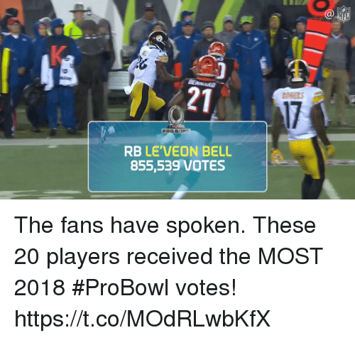 leveon bell: NFL  21  PRO BOWL  RB LE'VEON BELL  855,539 VOTES The fans have spoken.   These 20 players received the MOST 2018 #ProBowl votes! https://t.co/MOdRLwbKfX