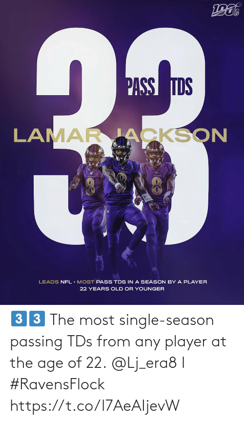 tds: NFL  23  PASS TDS  LAMAR ACKSON  LEADS NFL • MOST PASS TDS IN A SEASON BY A PLAYER  22 YEARS OLD OR YOUNGER 3️⃣3️⃣  The most single-season passing TDs from any player at the age of 22.  @Lj_era8 I #RavensFlock https://t.co/l7AeAIjevW