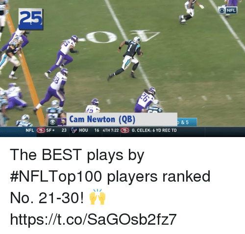 Cam Newton: NFL  25  Cam Newton (QB)  NFL SF 23 HOU 16 4TH 7:22 G. CELEK: 6 YD REC TD  & 5 The BEST plays by #NFLTop100 players ranked No. 21-30! 🙌 https://t.co/SaGOsb2fz7