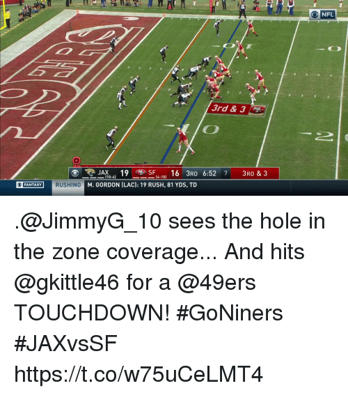 San Francisco 49ers, Andrew Bogut, and Memes: NFL  3rd & 3  JAX 19  FANTASYRUSHING M. GORDON (LAC): 19 RUSH, 81 YDS, TD  110-4)  [4-10] .@JimmyG_10 sees the hole in the zone coverage...  And hits @gkittle46 for a @49ers TOUCHDOWN! #GoNiners #JAXvsSF https://t.co/w75uCeLMT4