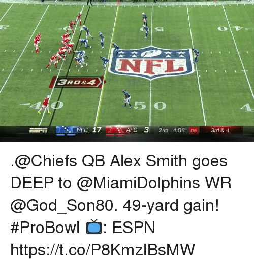 Espn, God, and Memes: NFL  3RO&4  5 O  NFC 17  AFC 3 2ND 4:08 05 3rd & 4 .@Chiefs QB Alex Smith goes DEEP to @MiamiDolphins WR @God_Son80.  49-yard gain! #ProBowl  📺: ESPN https://t.co/P8KmzIBsMW