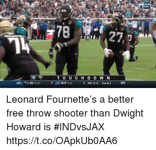 Dwight Howard, Nfl, and Sports: NFL  9D  78  27,  T O U CH D O W N  NFL  NE 19-2l  9  BUF 16-51  3 3RD 12:13 2nd & 3 45 Leonard Fournette's a better free throw shooter than Dwight Howard is #INDvsJAX https://t.co/OApkUb0AA6