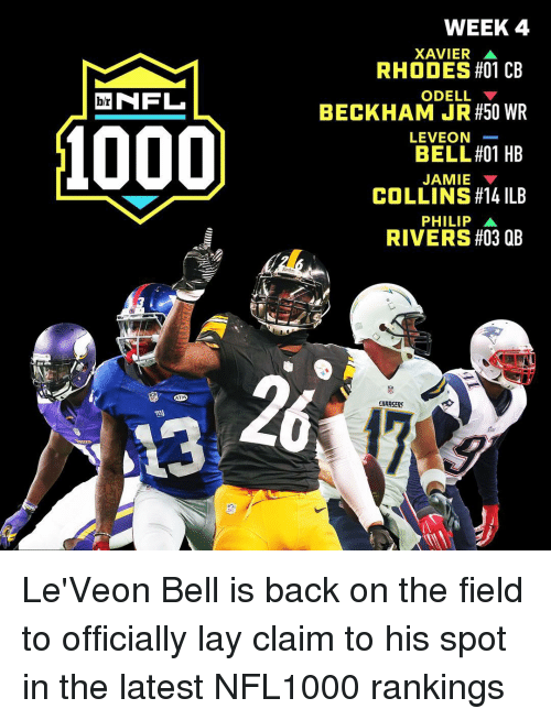 Lay's, Nfl, and Odell Beckham Jr.: NFL  b/r  WEEK 4  XAVIER A  RHODES 01 CB  ODELL  BECKHAM JR #50 WR  LEVEON  BELL#01 HB  JAMIE  COLLINS#14 ILB  PHILIP A  RIVERS H03 QB  CHARGERS Le'Veon Bell is back on the field to officially lay claim to his spot in the latest NFL1000 rankings