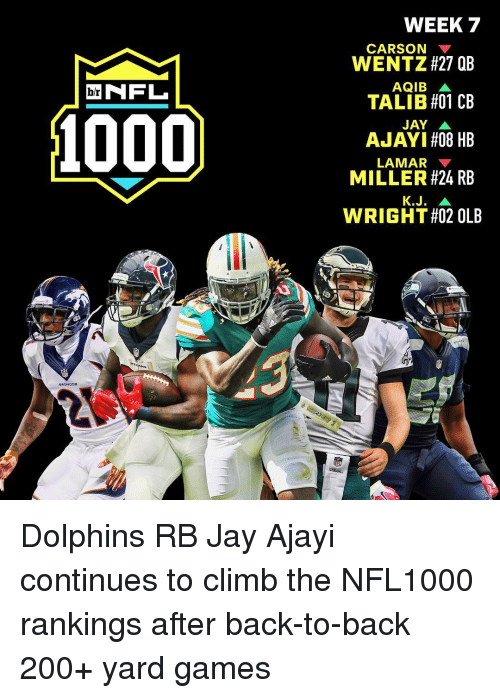 Aqib Talib: NFL  br  WEEK 7  CARSON  WENT #27 QB  AQIB  TALIB #01 CB  JAY A  AJAYI #08 HB  LAMAR  MILLER #24 RB  K.J. A  WRIGHT #02 OLB Dolphins RB Jay Ajayi continues to climb the NFL1000 rankings after back-to-back 200+ yard games