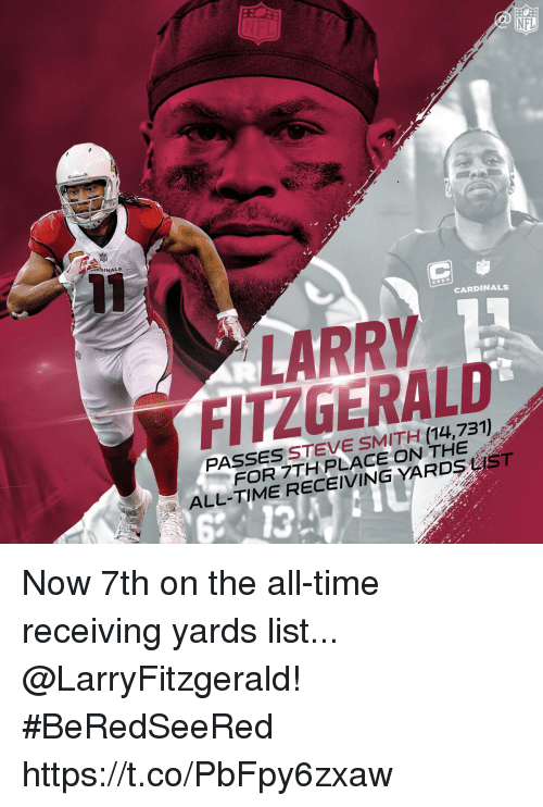 nfl cardinals: NFL  CARDINALS  LARRY  FITZGERALD  PASSES STEVE SMITH (14,731)  FOR TTH PLACE ON THE  ALL-TIME RECEIVING YARDS ST Now 7th on the all-time receiving yards list...  @LarryFitzgerald! #BeRedSeeRed https://t.co/PbFpy6zxaw