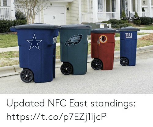 nfc east: @NFL MEMES  nu  ট। Updated NFC East standings: https://t.co/p7EZj1ijcP