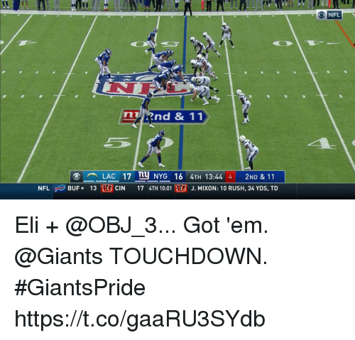 Memes, Nfl, and Giants: NFL  nnd & 11  LAC 17 ny NYG 16 4TH 13:44 4 2ND & 11  CIN 17 4TH 10:01 EB J. MIXON: 10 RUSH, 34 YDS, TD  NFL BUF. 130E Eli + @OBJ_3...  Got 'em.  @Giants TOUCHDOWN. #GiantsPride https://t.co/gaaRU3SYdb