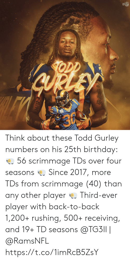 Back to Back: NFL  ODD Think about these Todd Gurley numbers on his 25th birthday:  🐏 56 scrimmage TDs over four seasons 🐏 Since 2017, more TDs from scrimmage (40) than any other player 🐏 Third-ever player with back-to-back 1,200+ rushing, 500+ receiving, and 19+ TD seasons  @TG3II | @RamsNFL https://t.co/1imRcB5ZsY