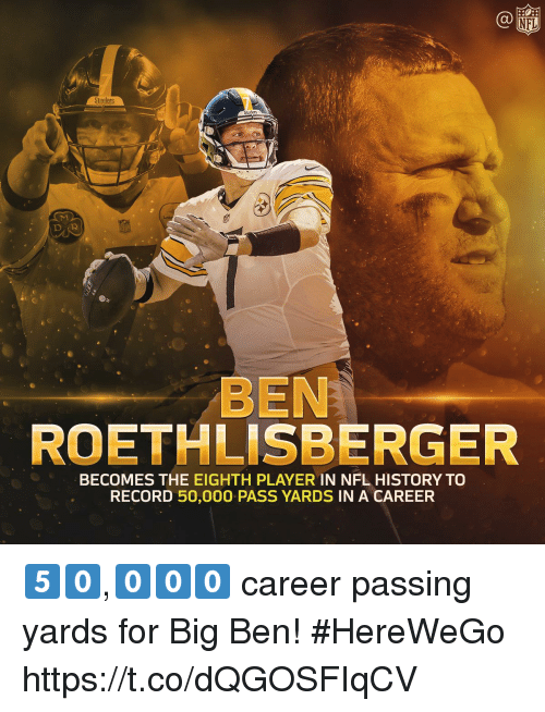 Ben Roethlisberger: NFL  Steelers  BEN  ROETHLISBERGER  BECOMES THE EIGHTH PLAYER IN NFL HISTORY TO  RECORD 50,000 PASS YARDS IN A CAREER 5️⃣0️⃣,0️⃣0️⃣0️⃣ career passing yards for Big Ben! #HereWeGo https://t.co/dQGOSFIqCV