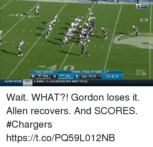 Memes, Nfl, and Chargers: NFL  THIS DRIVE  5 RUSH, 3 PASS, 59 YARDS, 4:17  (6-9)  (8-7)  PLAYOFF PICTURE  NFC  3. RAMS: 11-4 [CLINCHED NFC WEST TITLE) Wait. WHAT?!  Gordon loses it. Allen recovers.  And SCORES. #Chargers https://t.co/PQ59L012NB