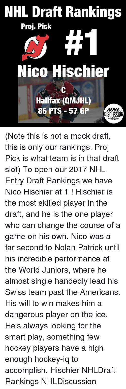 Hockey, Memes, and National Hockey League (NHL): NHL Draft Rankings  Proj. Pick  #1  Nico Hischier  Halifax (QMJHL)  86 PTS 57 GP  DISCUSSION (Note this is not a mock draft, this is only our rankings. Proj Pick is what team is in that draft slot) To open our 2017 NHL Entry Draft Rankings we have Nico Hischier at 1 ! Hischier is the most skilled player in the draft, and he is the one player who can change the course of a game on his own. Nico was a far second to Nolan Patrick until his incredible performance at the World Juniors, where he almost single handedly lead his Swiss team past the Americans. His will to win makes him a dangerous player on the ice. He's always looking for the smart play, something few hockey players have a high enough hockey-iq to accomplish. Hischier NHLDraft Rankings NHLDiscussion