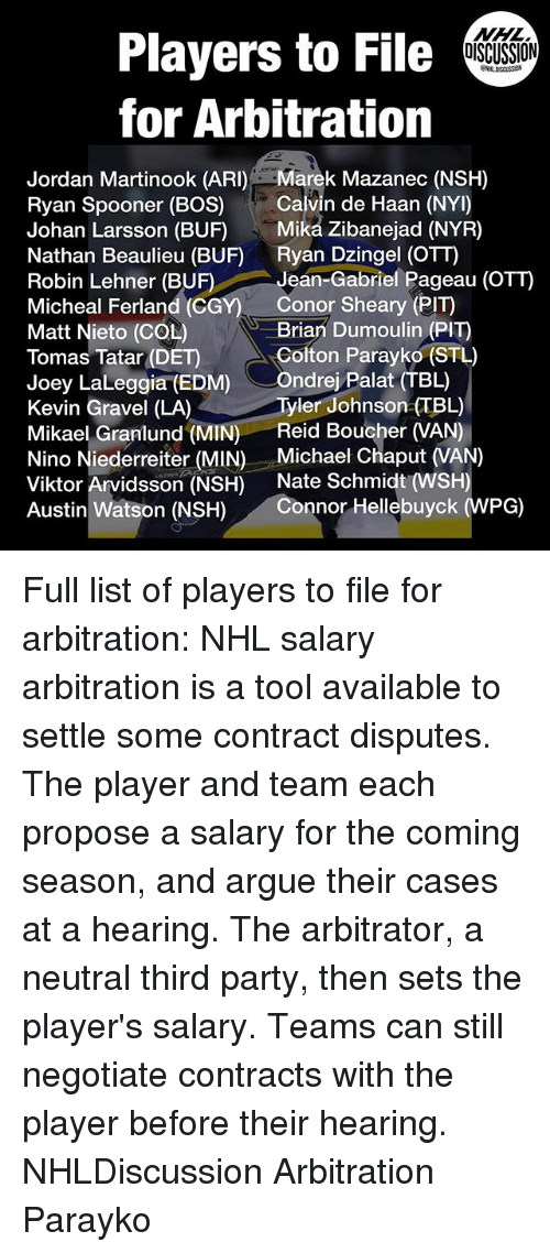 EDM: NHL  Players to File  for Arbitration  DISCUSSION  NHL DISCUSSION  Jordan Martinook (ARI)Marek Mazanec (NSH)  Ryan Spooner (BOS) Calvin de Haan (NYI)  Johan Larsson (BUF) Miká Zibanejad (NYR)  Nathan Beaulieu (BUF) Ryan Dzingel (OTT)  Robin Lehner (BUFJean-Gabriel Pageau (OTT)  Micheal Ferland (GGY) Conor Sheary (PIT)  Matt Nieto (COL)  Tomas Tatar (DET)  Joey LaLeggia (EDM)Ondrej Palat (TBL)  Kevin Gravel (LA)  Mikael Granlund (MIN) Reid Boucher (VAN)  Nino Niederreiter (MIN) Michael Chaput (VAN)  Viktor Arvidsson (NSH) Nate Schmidt (WSH)  Austin Watson (NSH)Connor Hellebuyck (WPG)  Brian Dumoulin (PIT)  Colton Parayko (STL  Tyler Johnson (TBL) Full list of players to file for arbitration: NHL salary arbitration is a tool available to settle some contract disputes. The player and team each propose a salary for the coming season, and argue their cases at a hearing. The arbitrator, a neutral third party, then sets the player's salary. Teams can still negotiate contracts with the player before their hearing. NHLDiscussion Arbitration Parayko