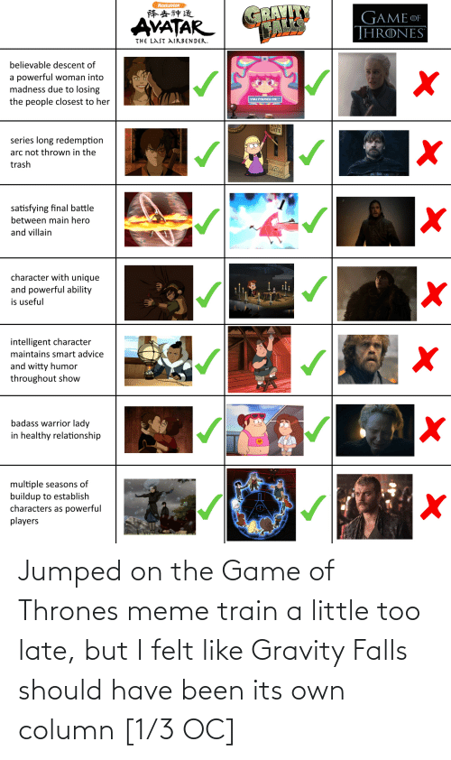 Thrones Meme: NICKELODEON  BATTY  降击神通  GAME OF  |THRONES  AVATAR  THE LAST AIRBENDER.  believable descent of  a powerful woman into  madness due to losing  the people closest to her  YOU PAUSED ME?  MAIN  GATE  series long redemption  arc not thrown in the  trash  satisfying final battle  between main hero  and villain  character with unique  and powerful ability  is useful  intelligent character  maintains smart advice  and witty humor  throughout show  badass warrior lady  in healthy relationship  multiple seasons of  buildup to establish  characters as powerful  players Jumped on the Game of Thrones meme train a little too late, but I felt like Gravity Falls should have been its own column [1/3 OC]