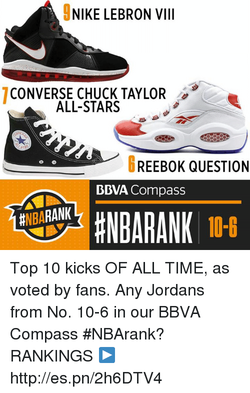 All Star, Jordans, and Memes: NIKE LEBRON VIII  CONVERSE CHUCK TAYLOR  ALL-STARS  REEBOK QUESTION  BBVA Compass  #NBA RANK Top 10 kicks OF ALL TIME, as voted by fans. Any Jordans from No. 10-6 in our BBVA Compass #NBArank?   RANKINGS ▶️ http://es.pn/2h6DTV4