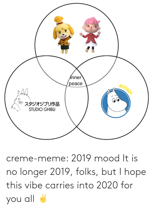 creme: nner  eace  MOOM  スタジオジブリ作品  STUDIO GHIBLI creme-meme:  2019 mood   It is no longer 2019, folks, but I hope this vibe carries into 2020 for you all ✌️