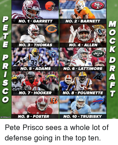 Hookers, Memes, and Cbssports: No. 1 GARRETT  No. 2 BARNETT  No. 3 THOMAS  No. 4 ALLEN  No. 5 ADAMS  No. 6 LATTIMORE  No. 7 HOOKER  No. 8 FOURNETTE  @CBSSports  No. 9 FOSTER  No. 10 TRUBISKY Pete Prisco sees a whole lot of defense going in the top ten.