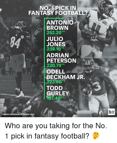 Adrian Peterson, Fantasy Football, and Odell Beckham Jr.: NO 1 PICK IN  FANTASY FOOTBALL?A  ANTONIO  BROWN  252.20  PTS  JULIO  JONES  239.10  PTS  ADRIAN  PETERSON  230.70 PTS  ODELL  BECKHAM JR.  TODD  GURLEY  7.40  *YAHOO STANDARD SCORING-2015  hr Who are you taking for the No. 1 pick in fantasy football? 🤔