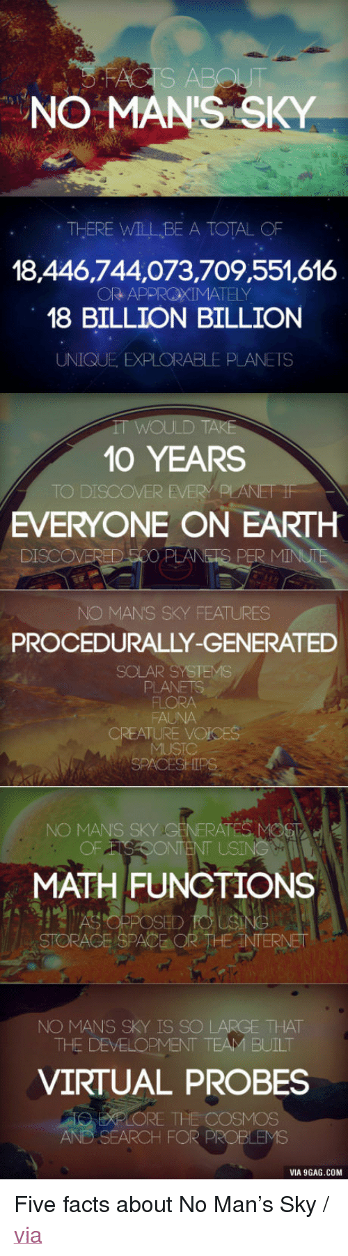 """18 Billion: NO MAN'S SKY  THERE WILL BE A TOTAL OF  18,446,744,073,709,551,616  18 BILLION BILLION  UNIQUE EXPLORABLE PLANETS  10 YEARS  EVERYONE ON EARTH  DI  NO  SKY FEATURES  PROCEDURALLY-GENERATED  FLORA  URE  OFA  MATH FUNCTIONS  STORAGE SPACE OR THE  NO MANS SKY IS SO LARGE THAT  THE DEVELOPMENT TEAM BUILT  VIRTUAL PROBES  AND SEARCH FO  VIA 9GAG.COM <p>Five facts about No Man&rsquo;s Sky / <a href=""""http://9gag.com/gag/aGxBm3Z"""">via</a></p>"""