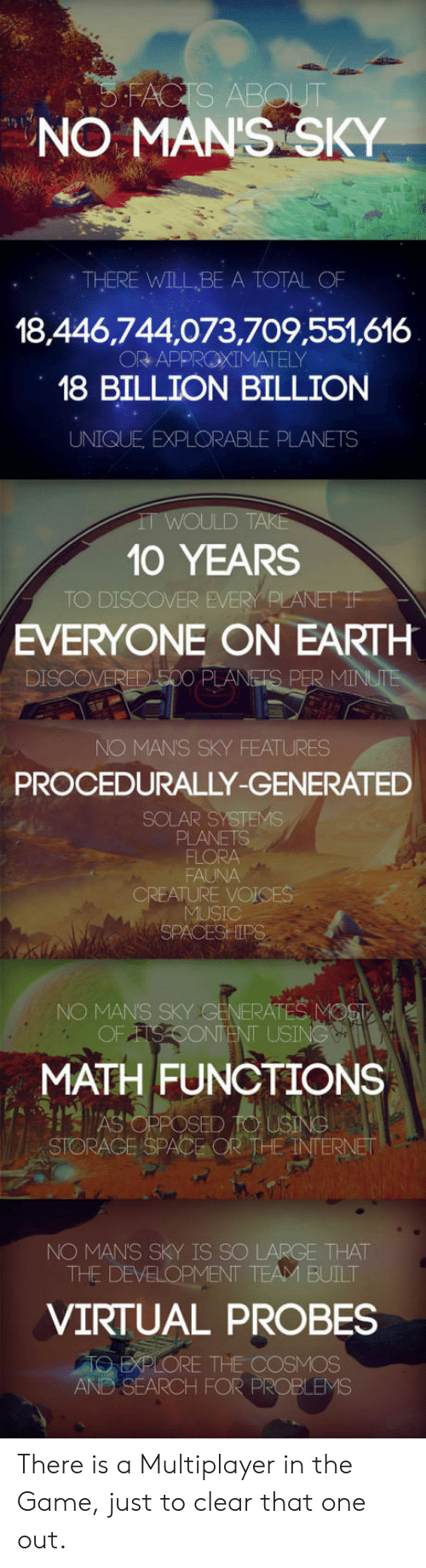 18 Billion: NO MAN'S SKY  THERE WILL BE A TOTAL OF  18,446,744,073,709,551,616  OR APPROXIMATELY  18 BILLION BILLION  UNIQUE, EXPLORABLE PLANETS  10 YEARS  EVERYONE ON EARTH  DI  NO MANS SKY FEATURES  PROCEDURALLY-GENERATED  FLORA  FAUNA  E VO  NO MANS SKY  USI  MATH FUNCTIONS  STORAGE SPACEOR HE  NO MANS SKY IS SO LARGE THAT  THE DEVELOPMENT TEAM BUILT  VIRTUAL PROBES  ORE THE COSMOS  AND SEARCH F There is a Multiplayer in the Game, just to clear that one out.