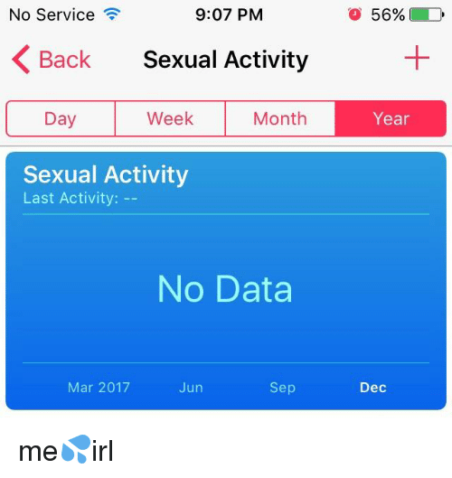 Irl, Back, and Data: No Service  9:07 PM  O 56%  Back Sexual Activity  Day  Week  Month  Year  Sexual Activity  Last Activity:  No Data  Mar 2017  Jun  Sep  Dec